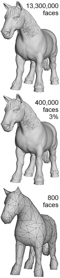 Example: Horse